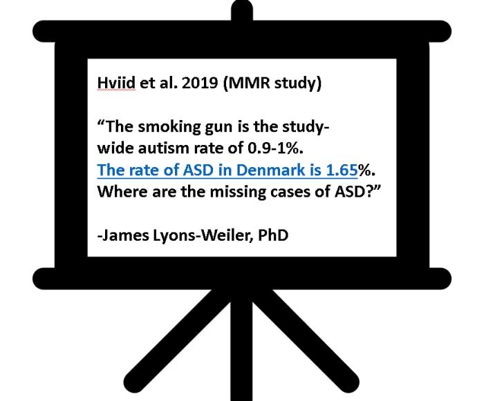 An Autopsy on Hviid et al. 2019's MMR/Vaccine Science-LikeActivities